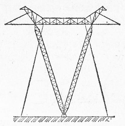 Методология проектирования линии электропередач